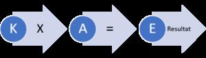 Endringsparameter